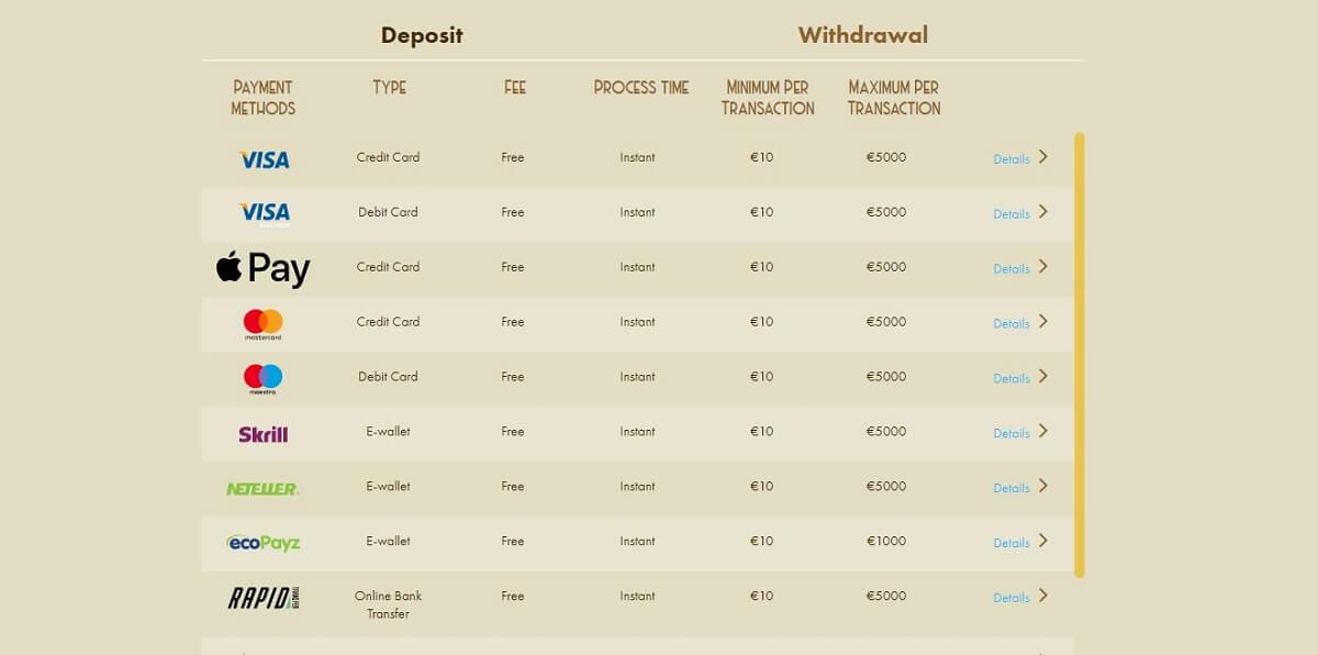 casino lab deposit options