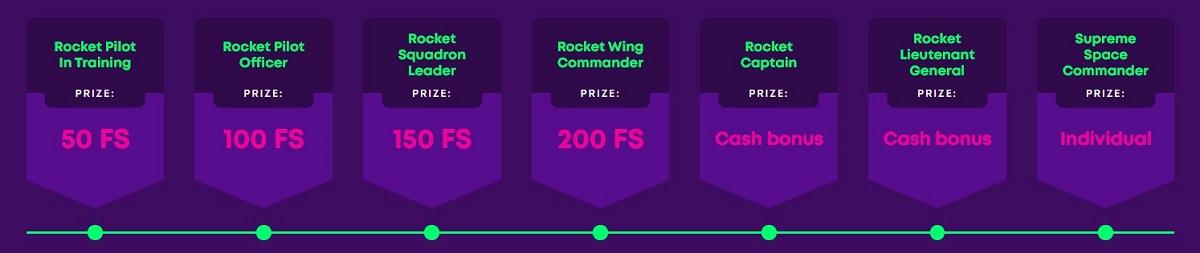 casino rocket loyalty program