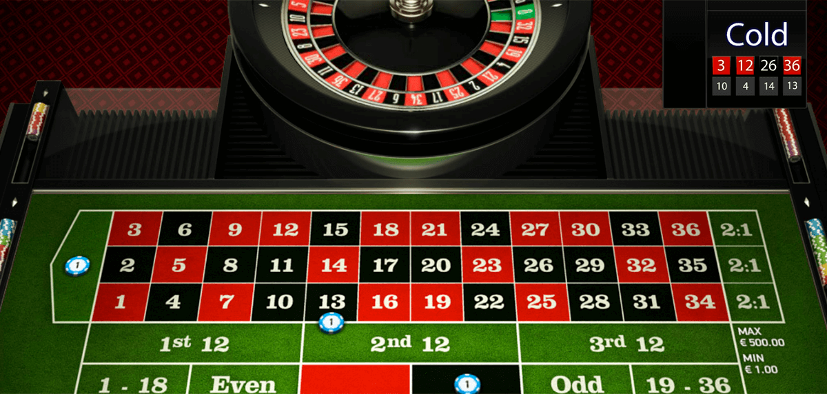 Playing Roulette Online For Money
